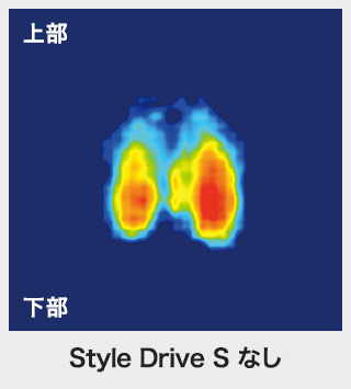 Style Drive S なし