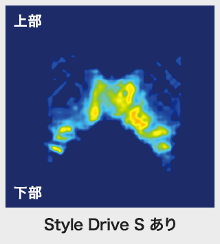Style Drive S あり